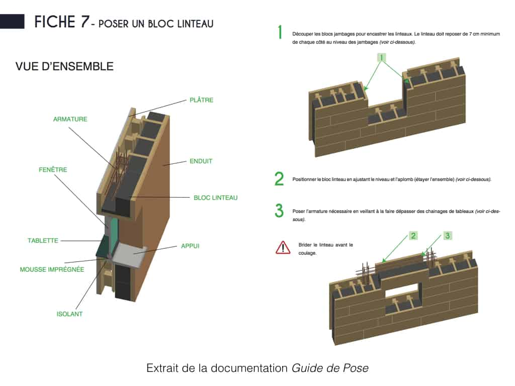 gamme ultra performance thermique thermibloc et t bloc. Black Bedroom Furniture Sets. Home Design Ideas